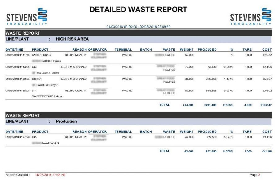 Waste Traceability Report image